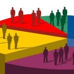 Tipos de Mercado en Mercadotecnia (Clasificación)